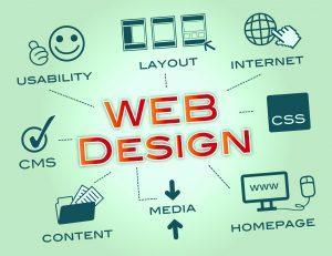 افزایش رتبه سایت در irweb.ir